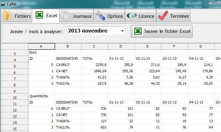 informations financières de la caisse casio sur caxel